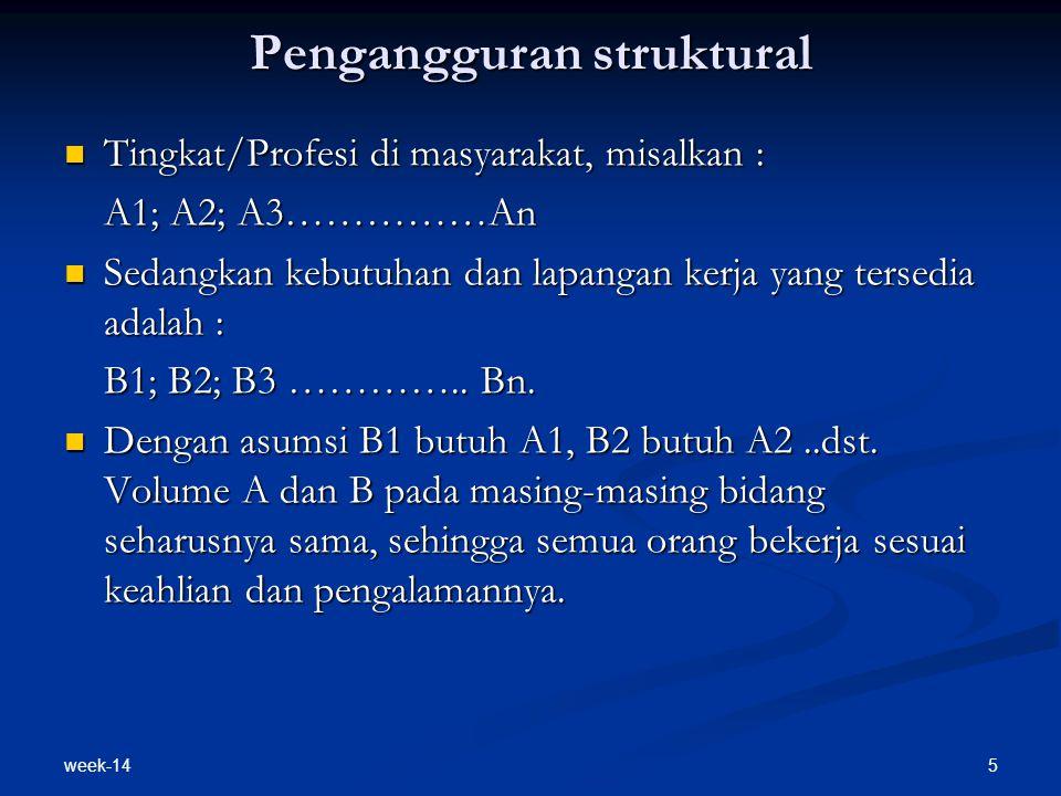 week-14 5 Pengangguran struktural Tingkat/Profesi di masyarakat, misalkan : Tingkat/Profesi di masyarakat, misalkan : A1; A2; A3……………An Sedangkan kebu
