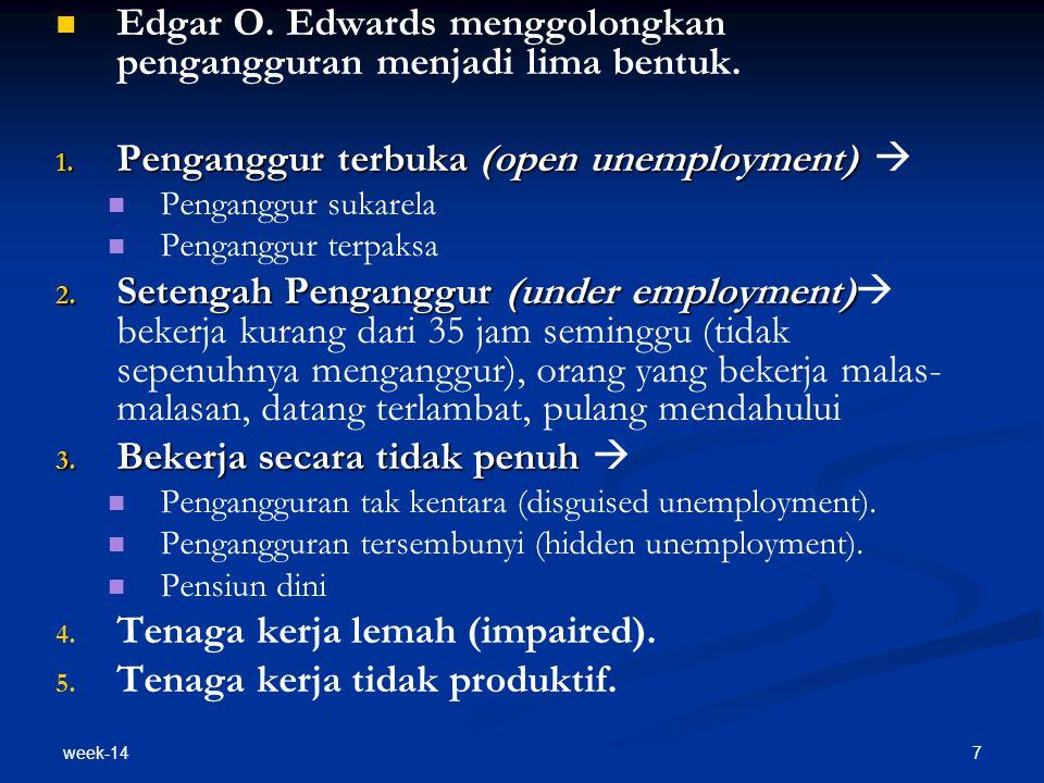 week-14 7 Edgar O. Edwards menggolongkan pengangguran menjadi lima bentuk. 1. Penganggur terbuka (open unemployment) 1. Penganggur terbuka (open unemp