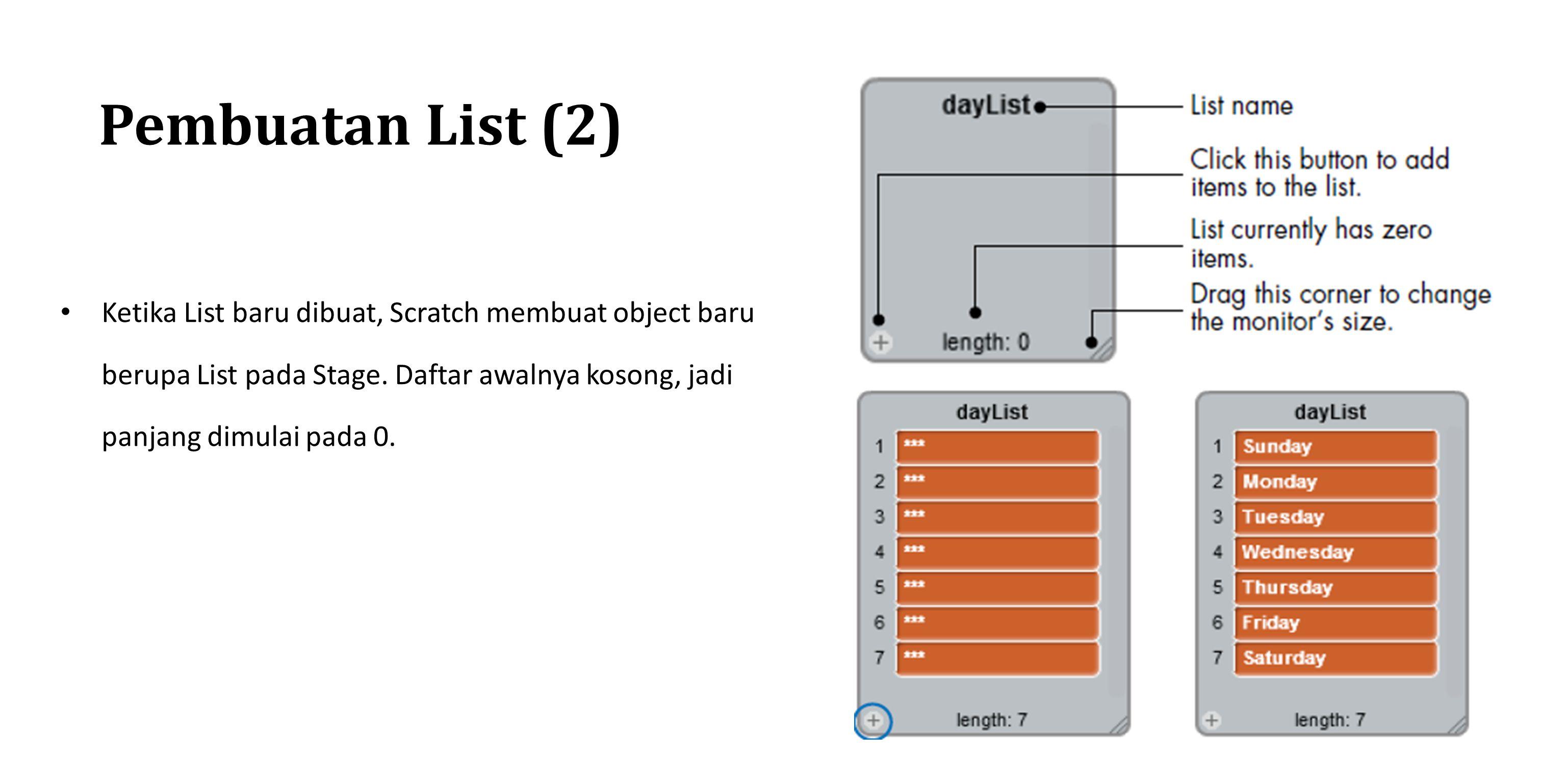 Pembuatan List (2) Ketika List baru dibuat, Scratch membuat object baru berupa List pada Stage. Daftar awalnya kosong, jadi panjang dimulai pada 0.