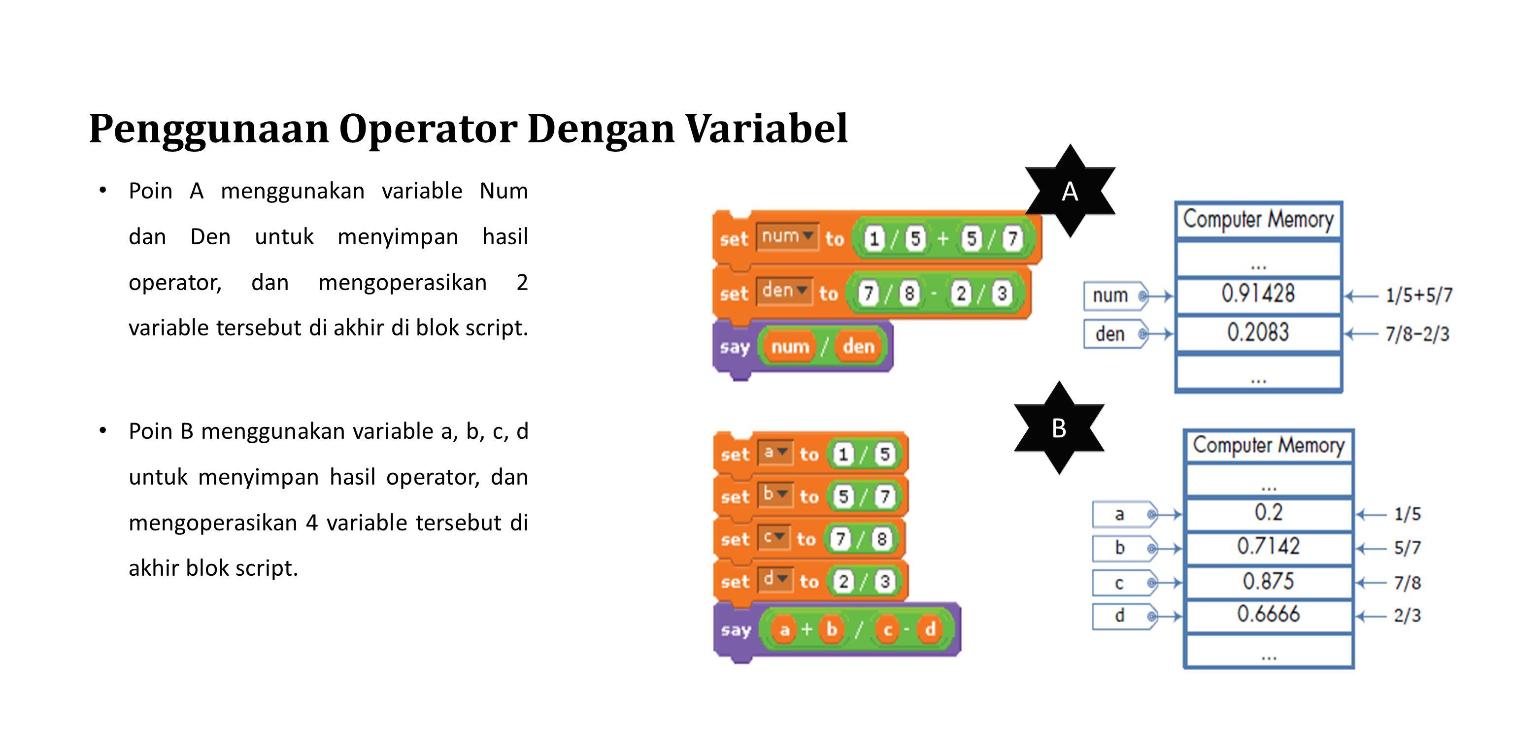 Penggunaan Operator Dengan Variabel Poin A menggunakan variable Num dan Den untuk menyimpan hasil operator, dan mengoperasikan 2 variable tersebut di