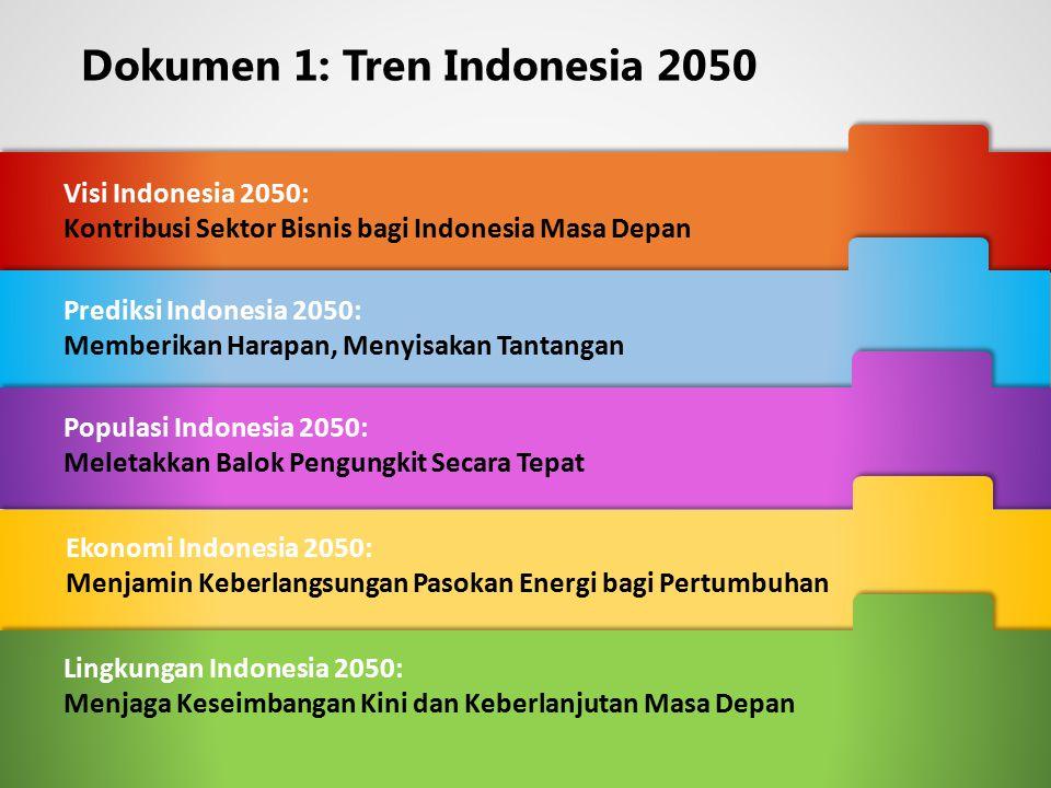Dokumen 1: Tren Indonesia 2050 Prediksi Indonesia 2050: Memberikan Harapan, Menyisakan Tantangan Lingkungan Indonesia 2050: Menjaga Keseimbangan Kini