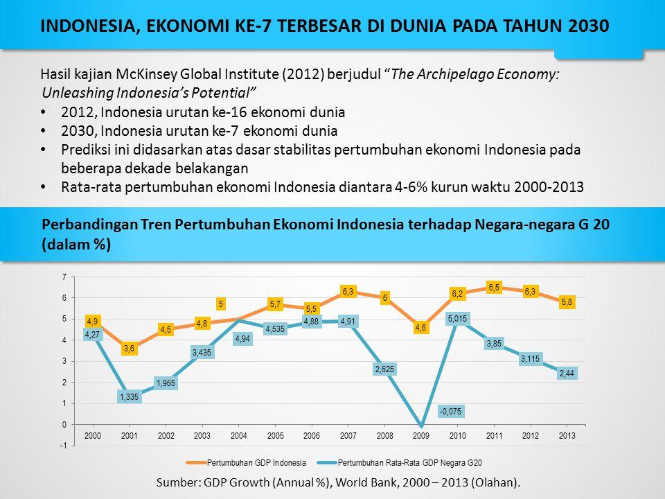 "Hasil kajian McKinsey Global Institute (2012) berjudul ""The Archipelago Economy: Unleashing Indonesia's Potential"" 2012, Indonesia urutan ke-16 ekonom"