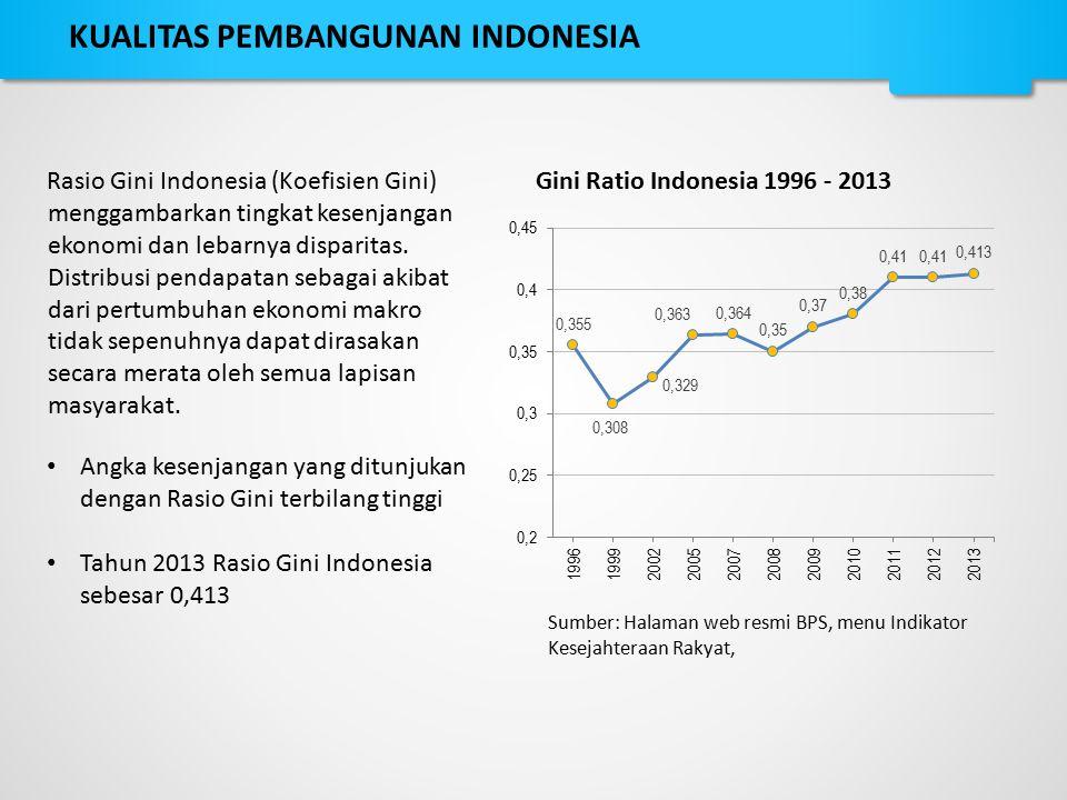 Gini Ratio Indonesia 1996 - 2013 Angka kesenjangan yang ditunjukan dengan Rasio Gini terbilang tinggi Tahun 2013 Rasio Gini Indonesia sebesar 0,413 Su