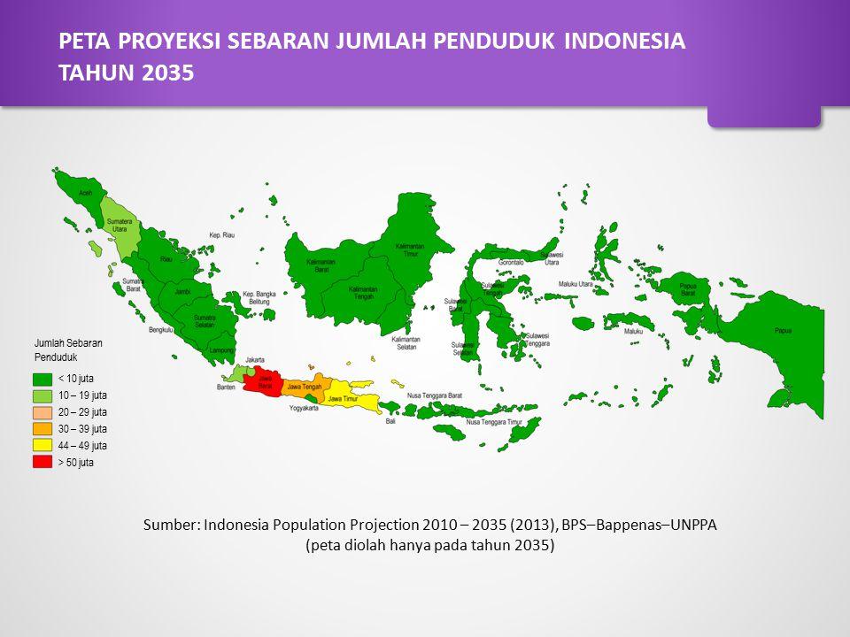 Sumber: Indonesia Population Projection 2010 – 2035 (2013), BPS–Bappenas–UNPPA (peta diolah hanya pada tahun 2035) < 10 juta 10 – 19 juta 20 – 29 juta