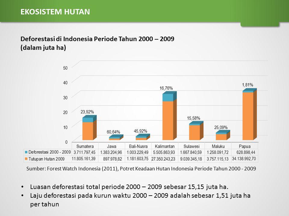 Luasan deforestasi total periode 2000 – 2009 sebesar 15,15 juta ha. Laju deforestasi pada kurun waktu 2000 – 2009 adalah sebesar 1,51 juta ha per tahu