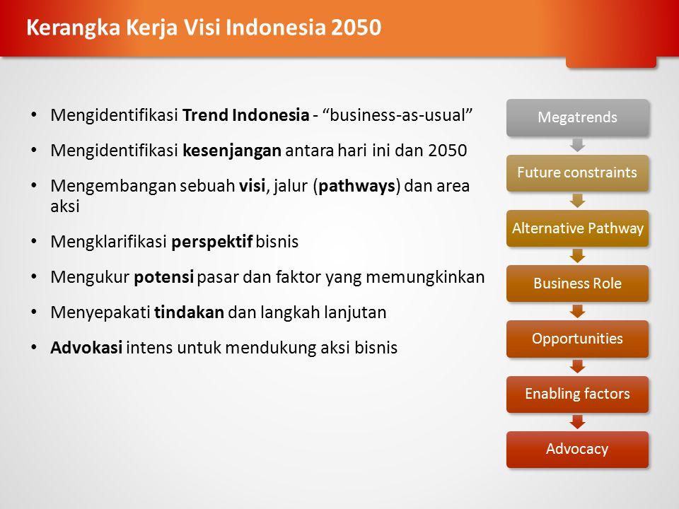 """Mengidentifikasi Trend Indonesia - """"business-as-usual"""" Mengidentifikasi kesenjangan antara hari ini dan 2050 Mengembangan sebuah visi, jalur (pathways"""