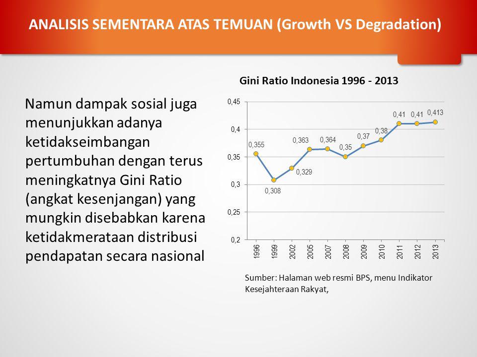 ANALISIS SEMENTARA ATAS TEMUAN (Growth VS Degradation) Gini Ratio Indonesia 1996 - 2013 Sumber: Halaman web resmi BPS, menu Indikator Kesejahteraan Ra