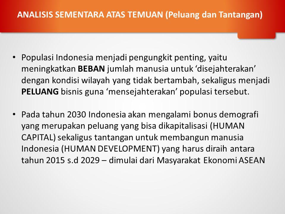 ANALISIS SEMENTARA ATAS TEMUAN (Peluang dan Tantangan) Populasi Indonesia menjadi pengungkit penting, yaitu meningkatkan BEBAN jumlah manusia untuk 'd