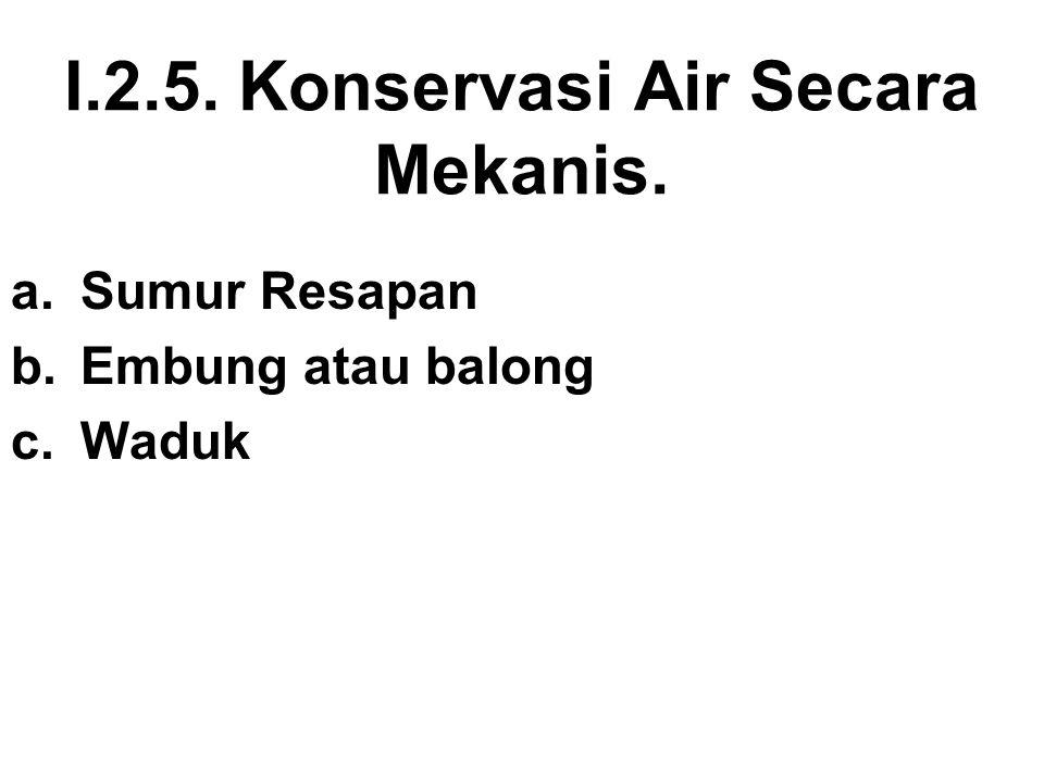 I.2.5. Konservasi Air Secara Mekanis. a.Sumur Resapan b.Embung atau balong c.Waduk