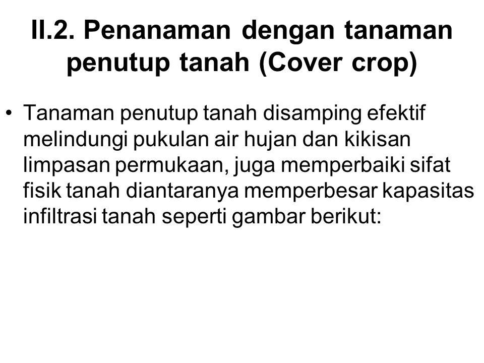 II.2. Penanaman dengan tanaman penutup tanah (Cover crop) Tanaman penutup tanah disamping efektif melindungi pukulan air hujan dan kikisan limpasan pe