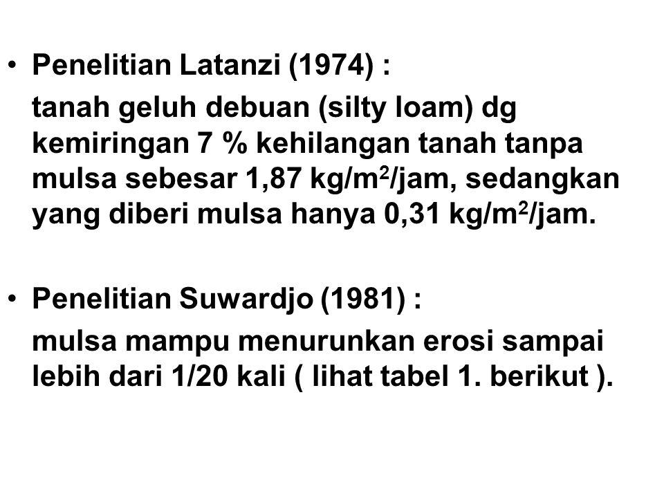 Penelitian Latanzi (1974) : tanah geluh debuan (silty loam) dg kemiringan 7 % kehilangan tanah tanpa mulsa sebesar 1,87 kg/m 2 /jam, sedangkan yang di