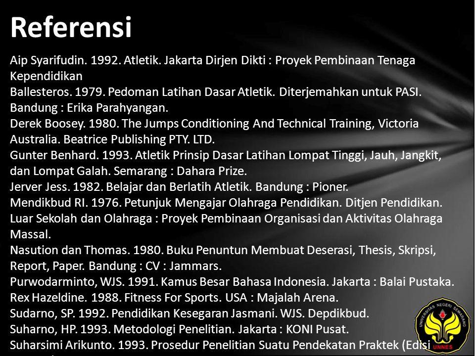Referensi Aip Syarifudin. 1992. Atletik.