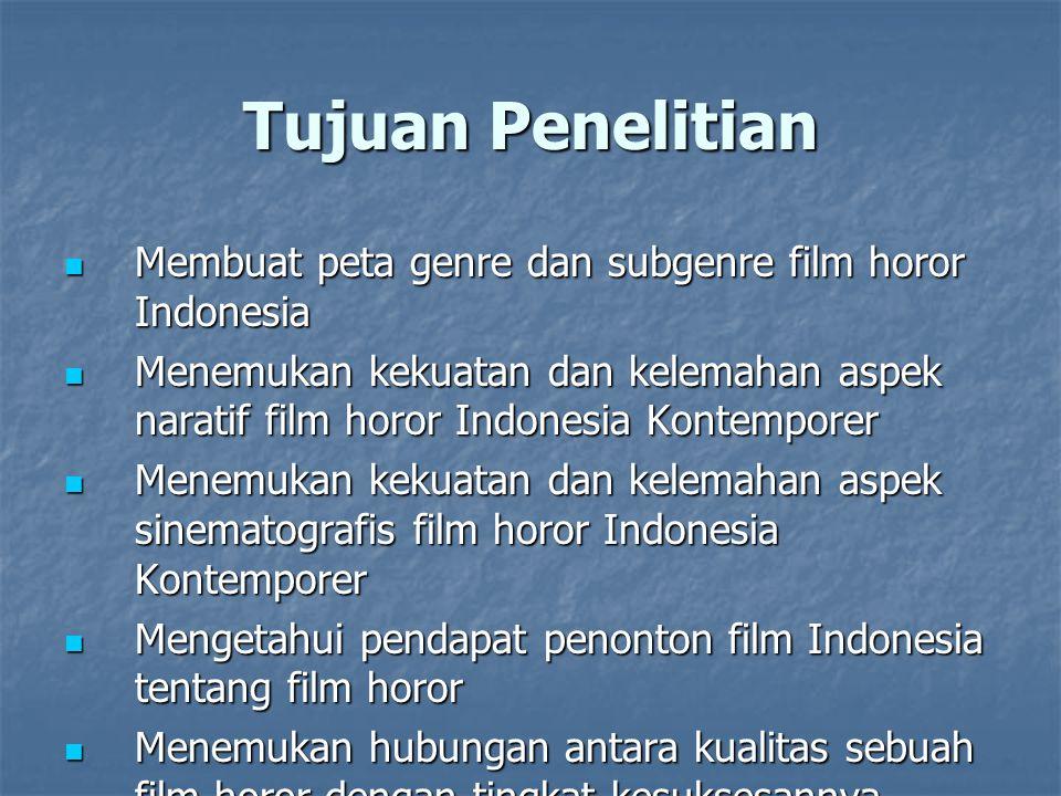Tujuan Penelitian Membuat peta genre dan subgenre film horor Indonesia Membuat peta genre dan subgenre film horor Indonesia Menemukan kekuatan dan kel