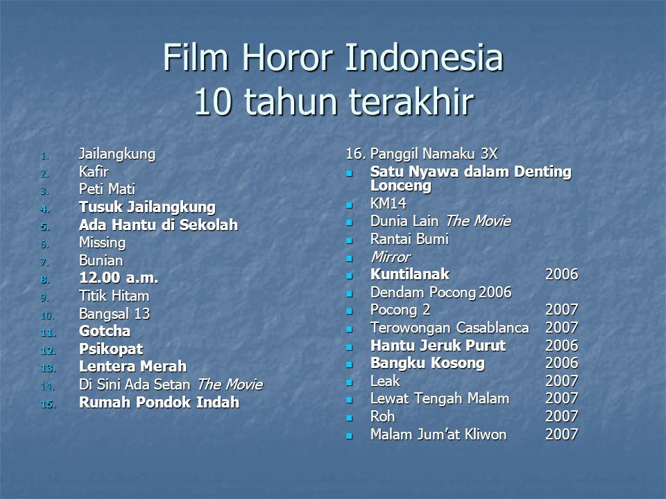 Film Horor Indonesia 10 tahun terakhir 1. Jailangkung 2. Kafir 3. Peti Mati 4. Tusuk Jailangkung 5. Ada Hantu di Sekolah 6. Missing 7. Bunian 8. 12.00