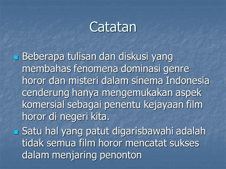 Film Horor Sukses Jelangkung Jelangkung (2002) (2002)