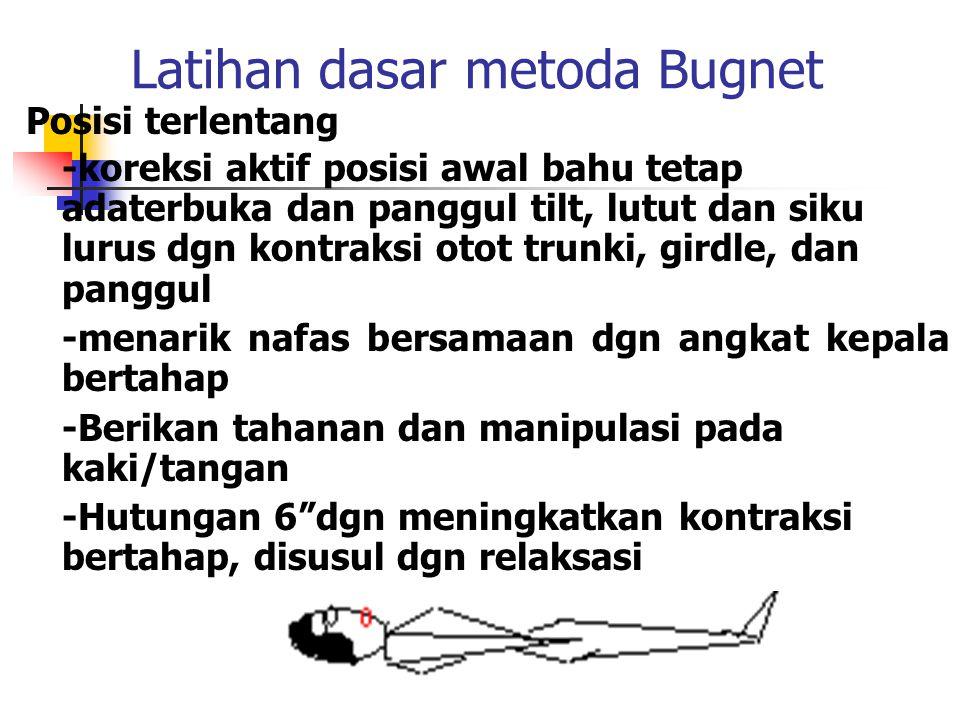 Latihan dasar metoda Bugnet Posisi terlentang -koreksi aktif posisi awal bahu tetap adaterbuka dan panggul tilt, lutut dan siku lurus dgn kontraksi ot