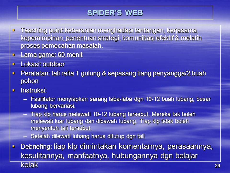 29 SPIDER'S WEB  Teaching point:keberanian menghadapi tantangan, kerjasama, kepemimpinan, penentuan strategi, komunikasi efektif & melatih proses pemecahan masalah.