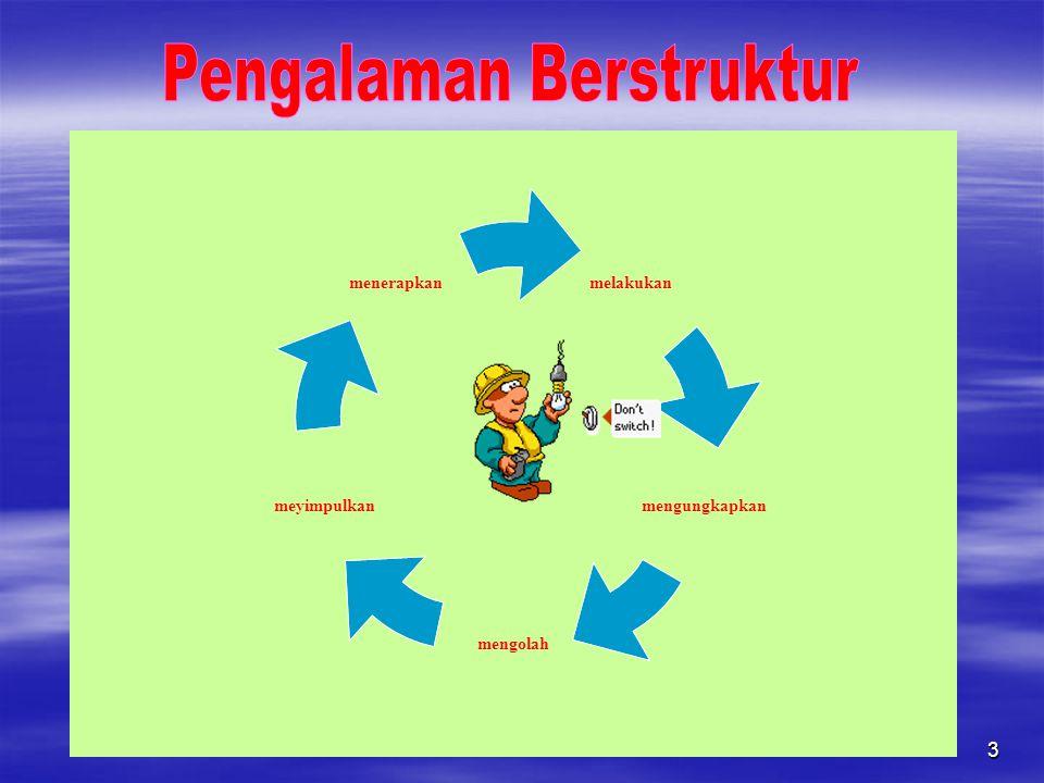 14 BENANG KUSUT  Teaching point: mengurai permasalahan yang rumit menjadi masalah-masalah yg lebih mudah diatasi scr bersama.