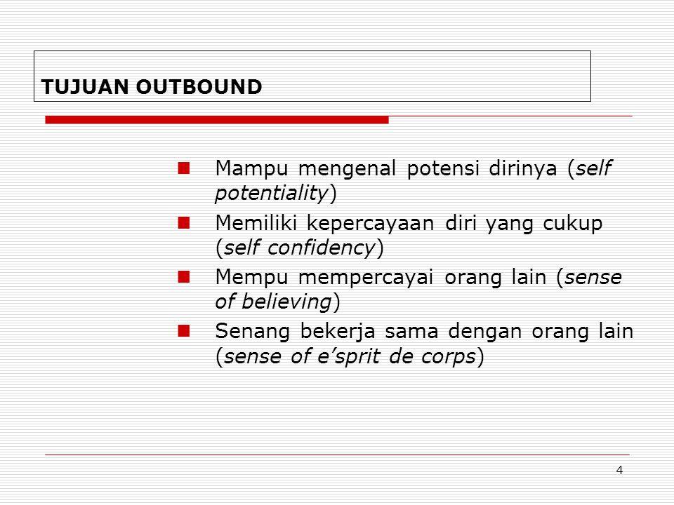 4 TUJUAN OUTBOUND Mampu mengenal potensi dirinya (self potentiality) Memiliki kepercayaan diri yang cukup (self confidency) Mempu mempercayai orang lain (sense of believing) Senang bekerja sama dengan orang lain (sense of e'sprit de corps)