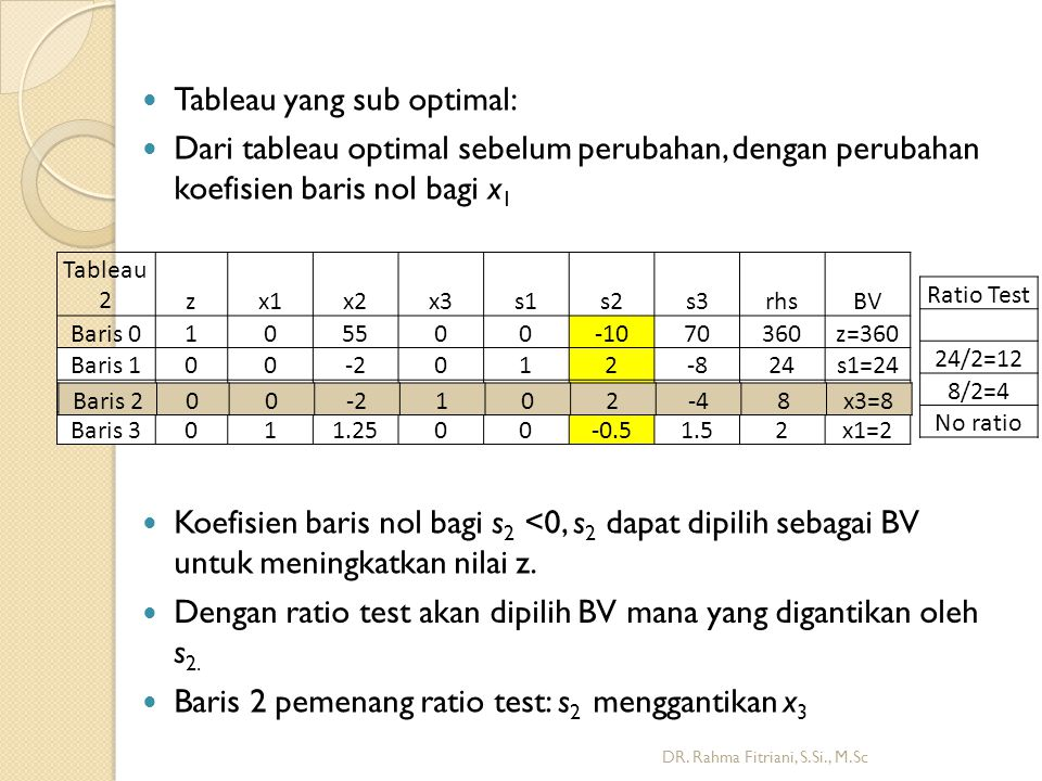 DR. Rahma Fitriani, S.Si., M.Sc Tableau 2zx1x2x3s1s2s3rhsBV Baris 0105500-1070360z=360 Baris 100-2012-824s1=24 Baris 200-2102-48x3=8 Baris 3011.2500-0
