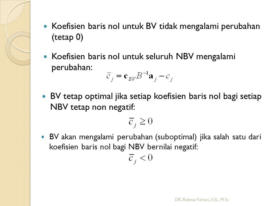DR. Rahma Fitriani, S.Si., M.Sc Koefisien baris nol untuk seluruh NBV mengalami perubahan: BV tetap optimal jika setiap koefisien baris nol bagi setia