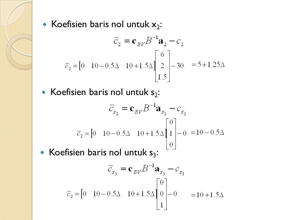 DR. Rahma Fitriani, S.Si., M.Sc Koefisien baris nol untuk x 2 : Koefisien baris nol untuk s 2 : Koefisien baris nol untuk s 3 :