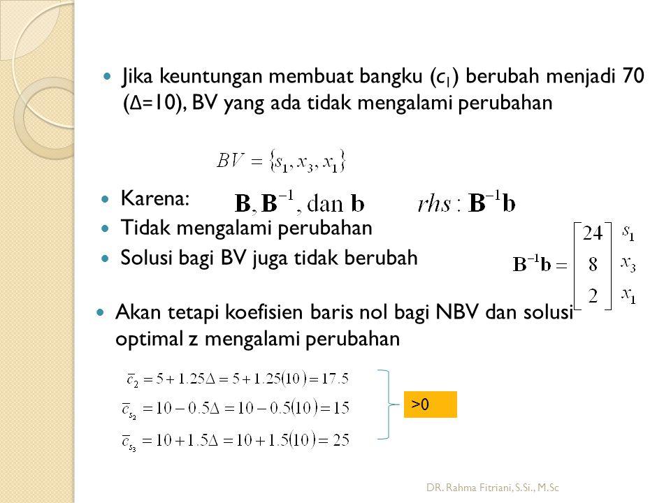 DR. Rahma Fitriani, S.Si., M.Sc Jika keuntungan membuat bangku (c 1 ) berubah menjadi 70 ( ∆= 10), BV yang ada tidak mengalami perubahan Karena: Tidak