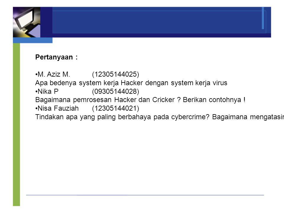 Pertanyaan : M. Aziz M.(12305144025) Apa bedenya system kerja Hacker dengan system kerja virus Nika P(09305144028) Bagaimana pemrosesan Hacker dan Cri