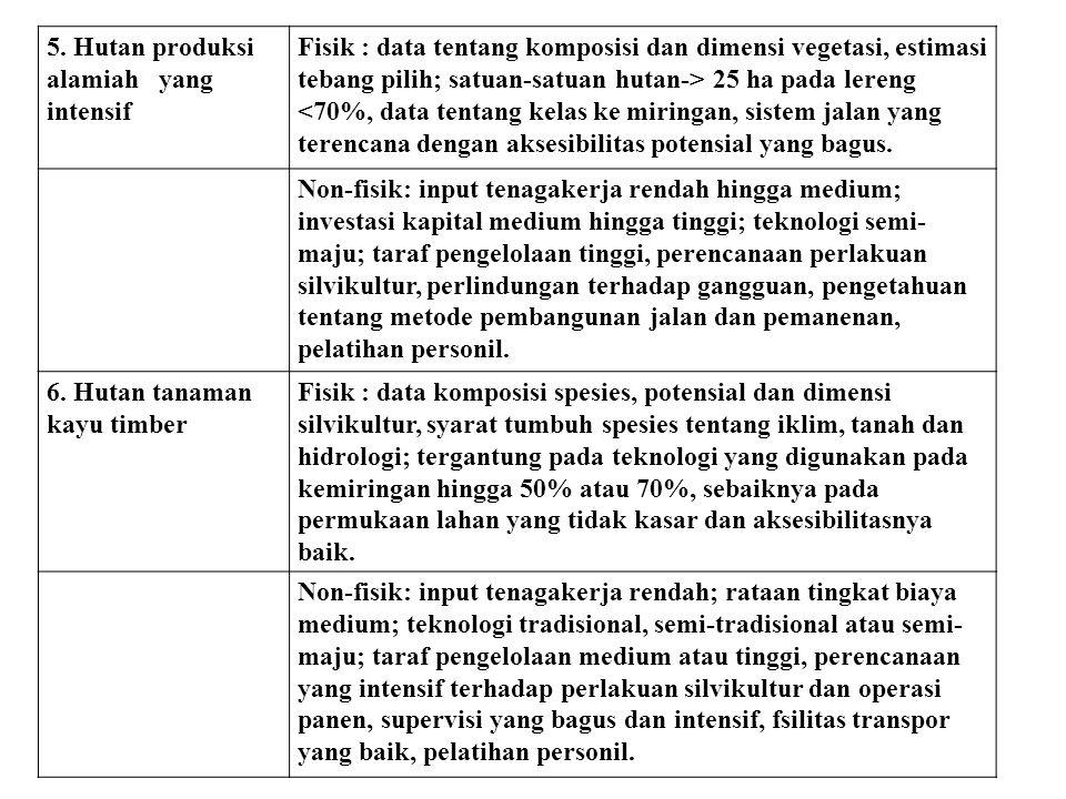 5. Hutan produksi alamiah yang intensif Fisik : data tentang komposisi dan dimensi vegetasi, estimasi tebang pilih; satuan-satuan hutan-> 25 ha pada l