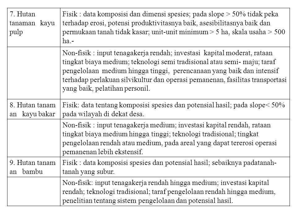 7. Hutan tanaman kayu pulp Fisik : data komposisi dan dimensi spesies; pada slope > 50% tidak peka terhadap erosi, potensi produktivitasnya baik, ases