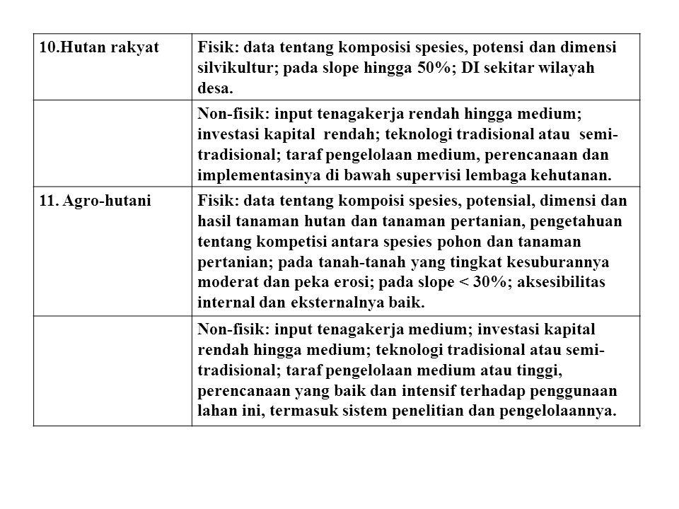 10.Hutan rakyatFisik: data tentang komposisi spesies, potensi dan dimensi silvikultur; pada slope hingga 50%; DI sekitar wilayah desa.
