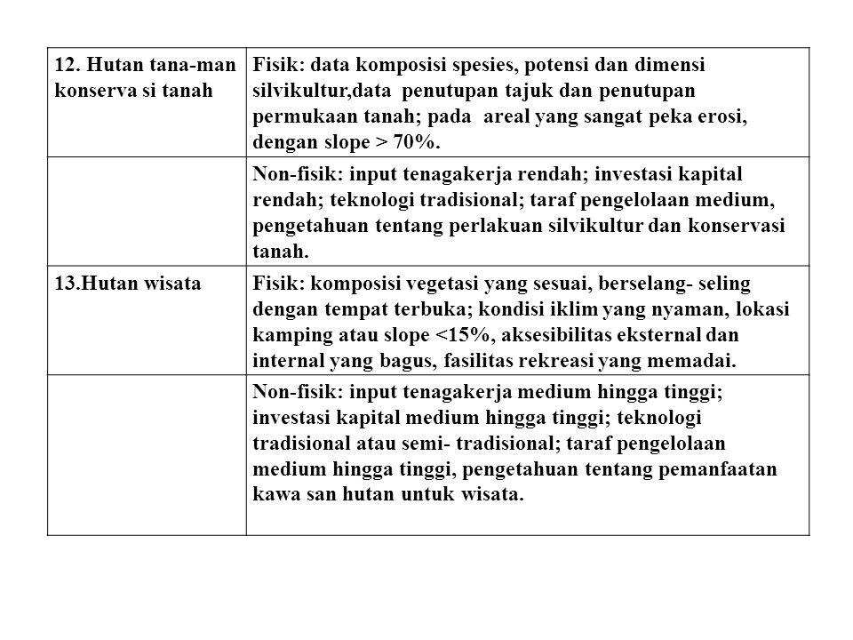 12. Hutan tana-man konserva si tanah Fisik: data komposisi spesies, potensi dan dimensi silvikultur,data penutupan tajuk dan penutupan permukaan tana