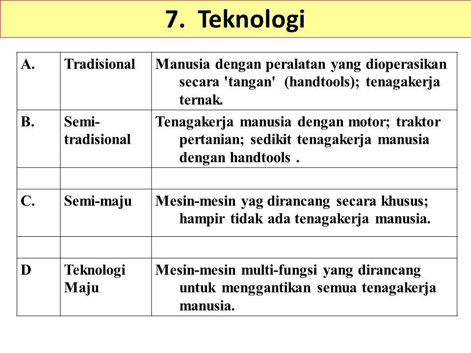 7. Teknologi A.TradisionalManusia dengan peralatan yang dioperasikan secara 'tangan' (handtools); tenagakerja ternak. B.Semi- tradisional Tenagakerja