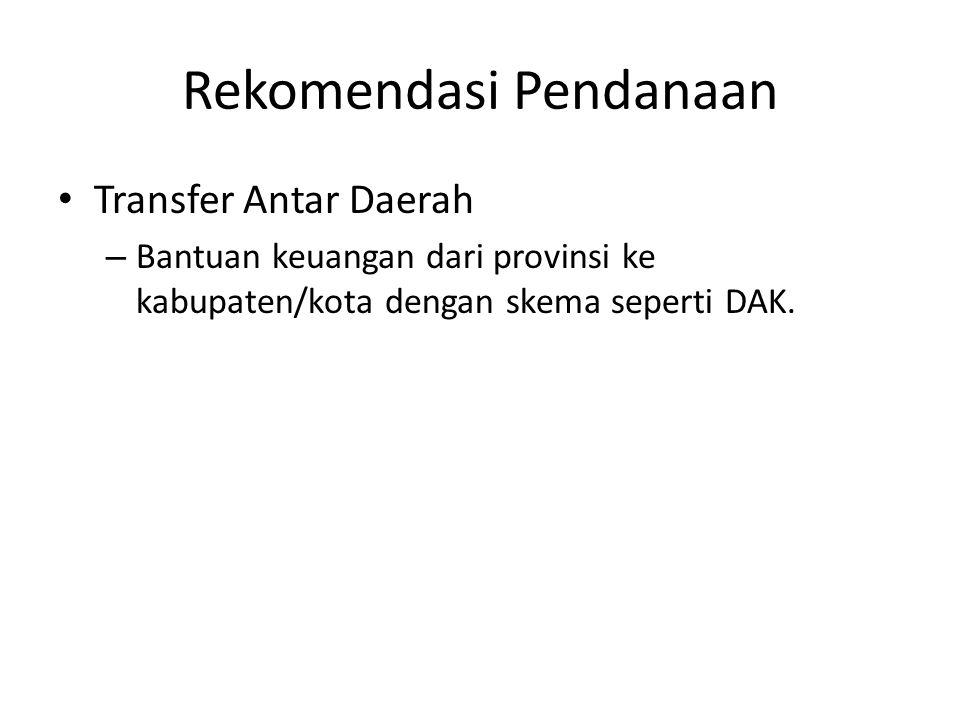Rekomendasi Pendanaan Transfer Antar Daerah – Bantuan keuangan dari provinsi ke kabupaten/kota dengan skema seperti DAK.