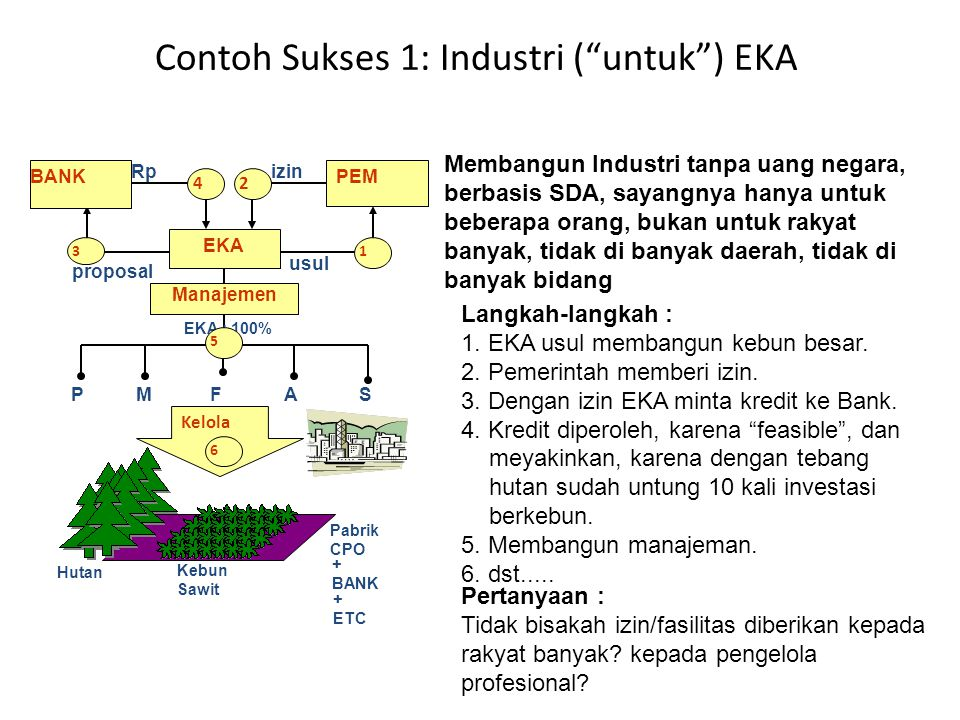 Contoh Sukses 1: Industri ( untuk ) EKA Membangun Industri tanpa uang negara, berbasis SDA, sayangnya hanya untuk beberapa orang, bukan untuk rakyat banyak, tidak di banyak daerah, tidak di banyak bidang Langkah-langkah : 1.