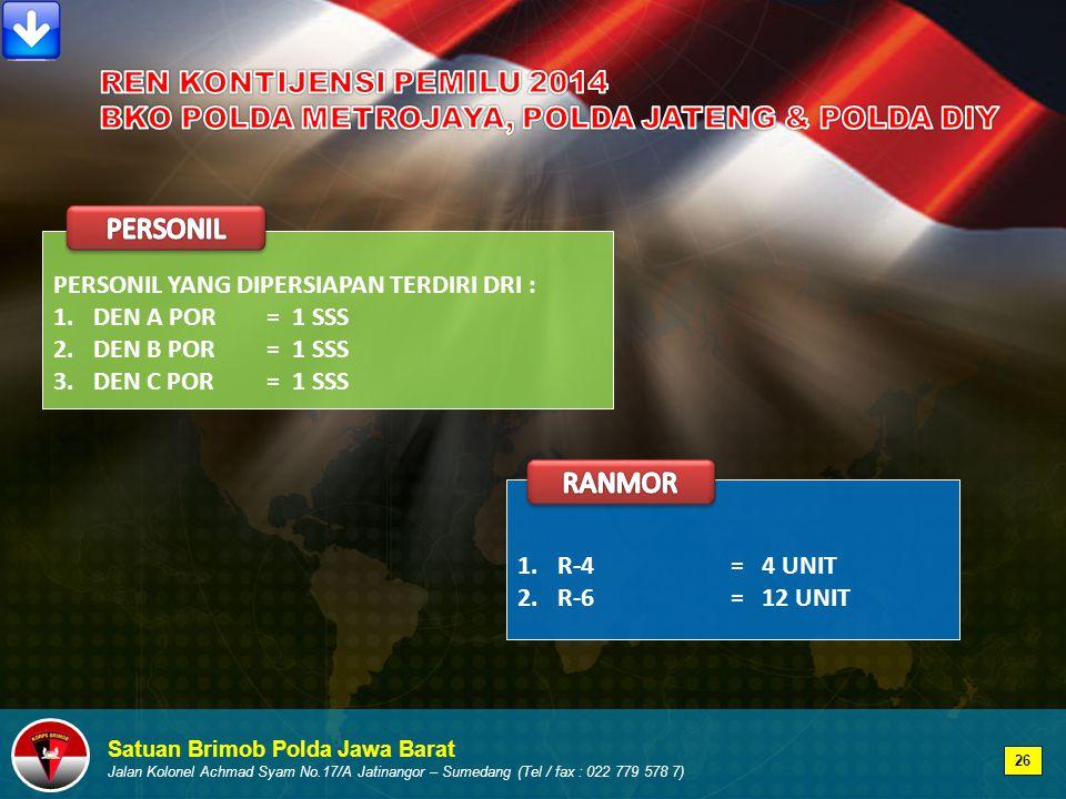 PERSONIL YANG DIPERSIAPAN TERDIRI DRI : 1.DEN A POR = 1 SSS 2.DEN B POR= 1 SSS 3.DEN C POR= 1 SSS 1.R-4= 4 UNIT 2.R-6= 12 UNIT Satuan Brimob Polda Jawa Barat Jalan Kolonel Achmad Syam No.17/A Jatinangor – Sumedang (Tel / fax : 022 779 578 7) 26