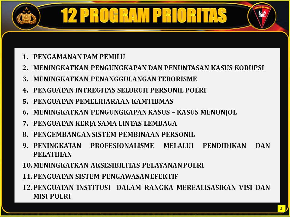 Satuan Brimob Polda Jawa Barat Jalan Kolonel Achmad Syam No.17/A Jatinangor – Sumedang (Tel / fax : 022 779 578 7) AX SNIPER CAL.338 MM SS2-V4 CAL.5.56 MM STEYR CAL.5.56 MM 24