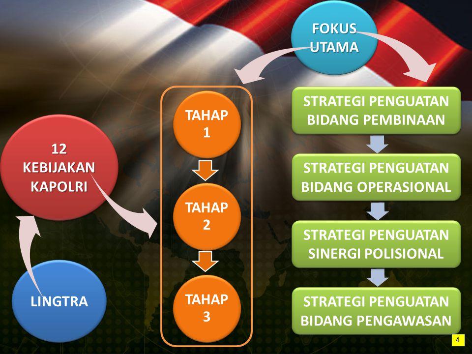 Satuan Brimob Polda Jawa Barat Jalan Kolonel Achmad Syam No.17/A Jatinangor – Sumedang (Tel / fax : 022 779 578 7) DUK OPS PAM PEMILU 2014 : 1.UANG MAKAN= Rp.