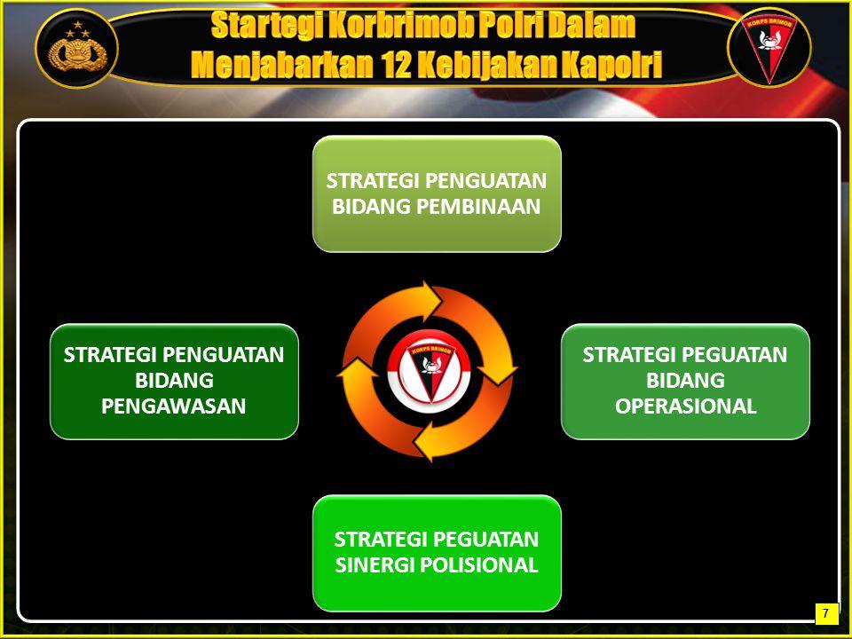 STRATEGI PENGUATAN BIDANG PEMBINAAN STRATEGI PEGUATAN BIDANG OPERASIONAL STRATEGI PEGUATAN SINERGI POLISIONAL STRATEGI PENGUATAN BIDANG PENGAWASAN 7