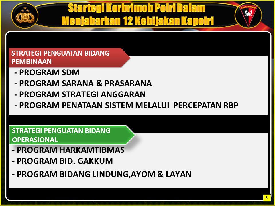 STRATEGI PENGUATAN BIDANG PEMBINAAN - PROGRAM SDM - PROGRAM SARANA & PRASARANA - PROGRAM STRATEGI ANGGARAN - PROGRAM PENATAAN SISTEM MELALUI PERCEPATAN RBP STRATEGI PENGUATAN BIDANG OPERASIONAL - PROGRAM HARKAMTIBMAS - PROGRAM BID.