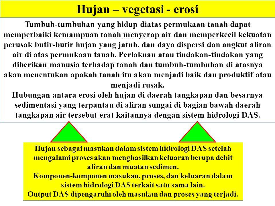 Hujan – vegetasi - erosi Hujan sebagai masukan dalam sistem hidrologi DAS setelah mengalami proses akan menghasilkan keluaran berupa debit aliran dan muatan sedimen.