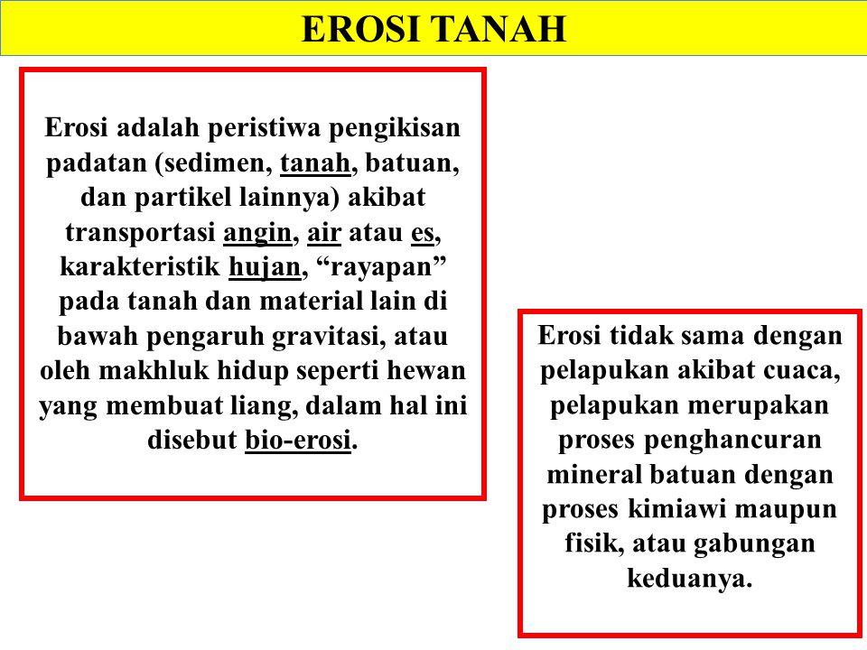 FAKTOR ALAMI PENYEBAB EROSI-TANAH Sumber: diunduh dari: Karakteristik sumberdaya lahan Indonesia cenderung mempercepat laju erosi tanah, terutama tiga faktor berikut: (1)curah hujan yang tinggi, baik kuantitas maupun intensitasnya, (2)lereng yang curam, dan (3)tanah yang peka erosi, terutama terkait dengan genesa tanah.