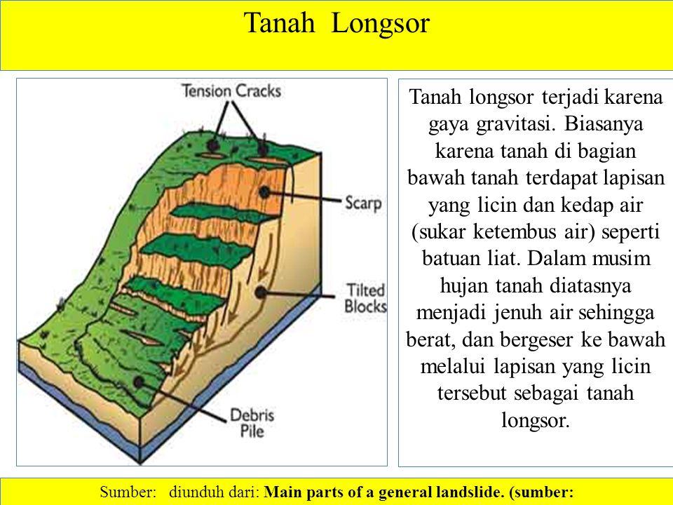 Sumber: diunduh dari: Main parts of a general landslide.