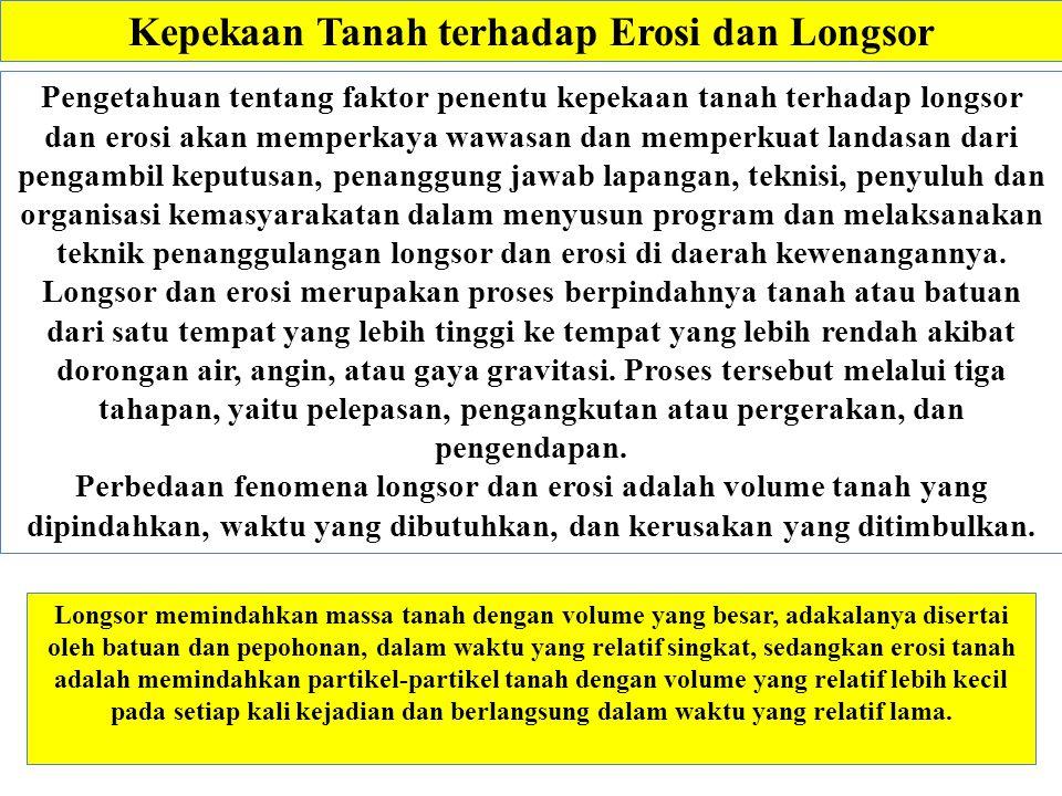 Kepekaan Tanah terhadap Erosi dan Longsor Longsor memindahkan massa tanah dengan volume yang besar, adakalanya disertai oleh batuan dan pepohonan, dalam waktu yang relatif singkat, sedangkan erosi tanah adalah memindahkan partikel-partikel tanah dengan volume yang relatif lebih kecil pada setiap kali kejadian dan berlangsung dalam waktu yang relatif lama.