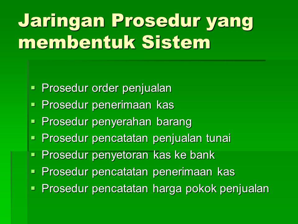 Jaringan Prosedur yang membentuk Sistem  Prosedur order penjualan  Prosedur penerimaan kas  Prosedur penyerahan barang  Prosedur pencatatan penjua