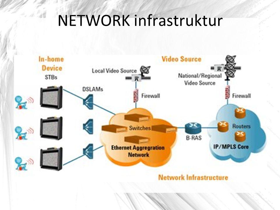 NETWORK infrastruktur