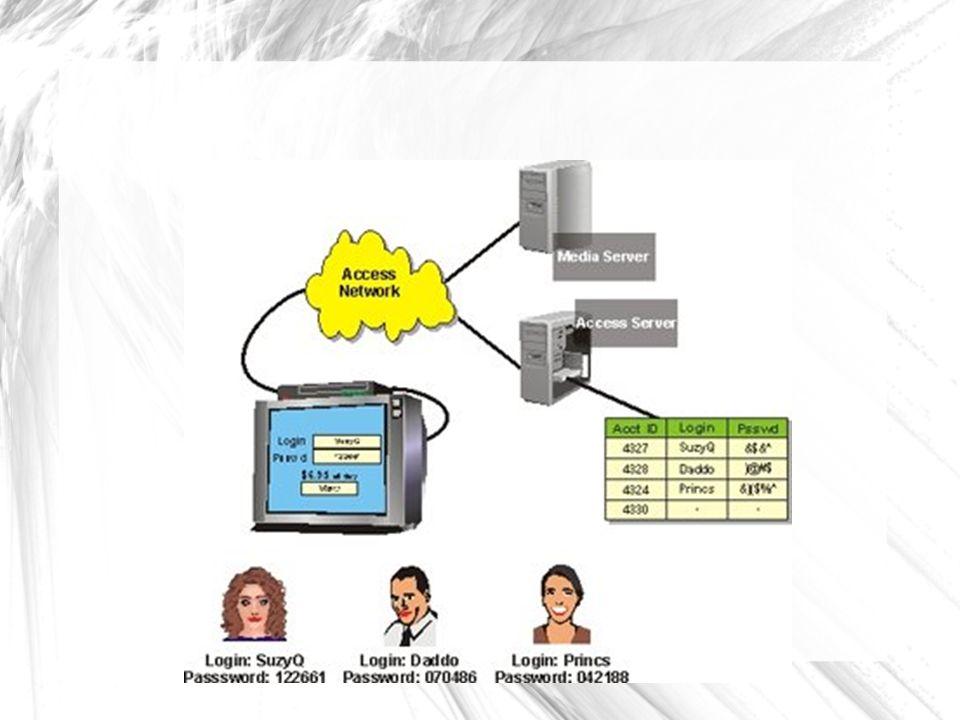 Komponen IPTV Content Sources Service Nodes Wide Area Distribution Networks Customer Access Links Customer Premises Equipment (CPE) IPTV Client