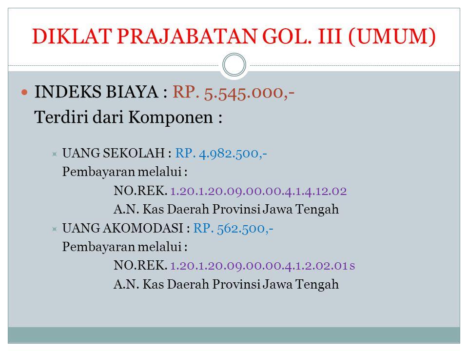 DIKLAT PRAJABATAN GOL.III (UMUM) INDEKS BIAYA : RP.