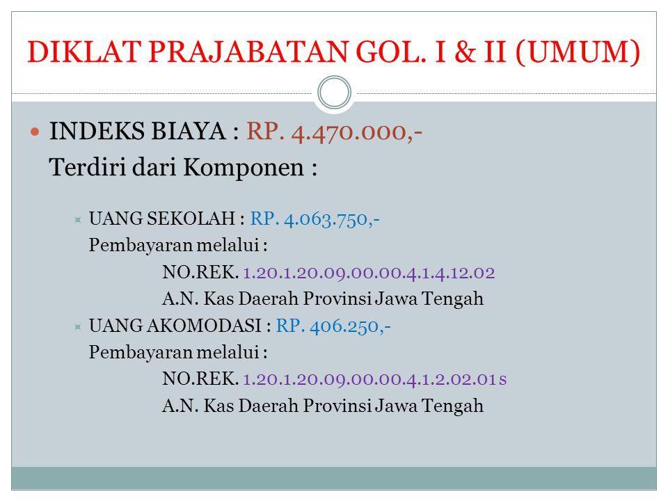 DIKLAT PRAJABATAN GOL.I & II (UMUM) INDEKS BIAYA : RP.