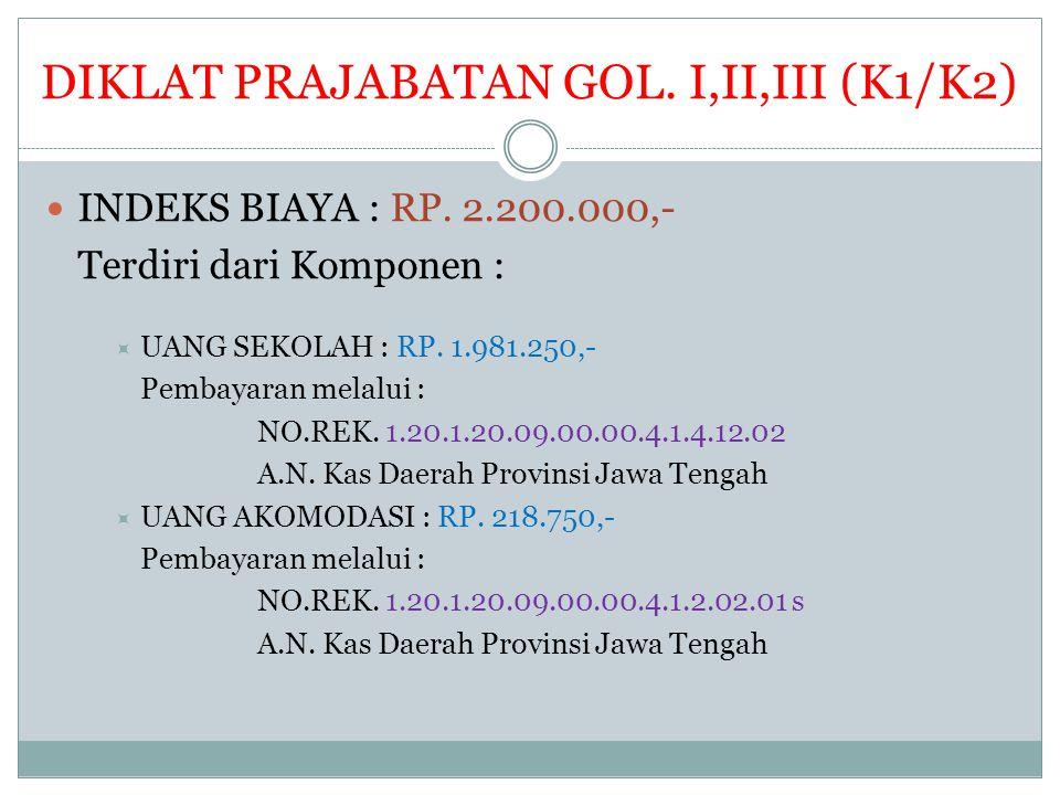 DIKLAT PRAJABATAN GOL.I,II,III (K1/K2) INDEKS BIAYA : RP.